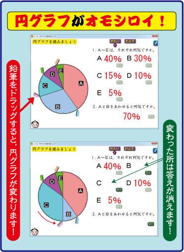 5年の算数「割合と円グラフと ... : 小学校 算数 割合 : 小学校