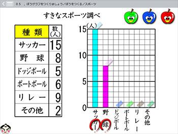 3年生の棒グラフソフト