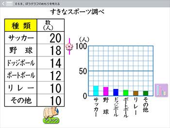 3年生の棒グラフのソフト