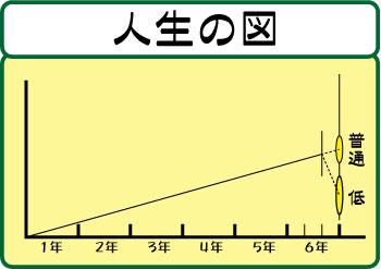 b7853